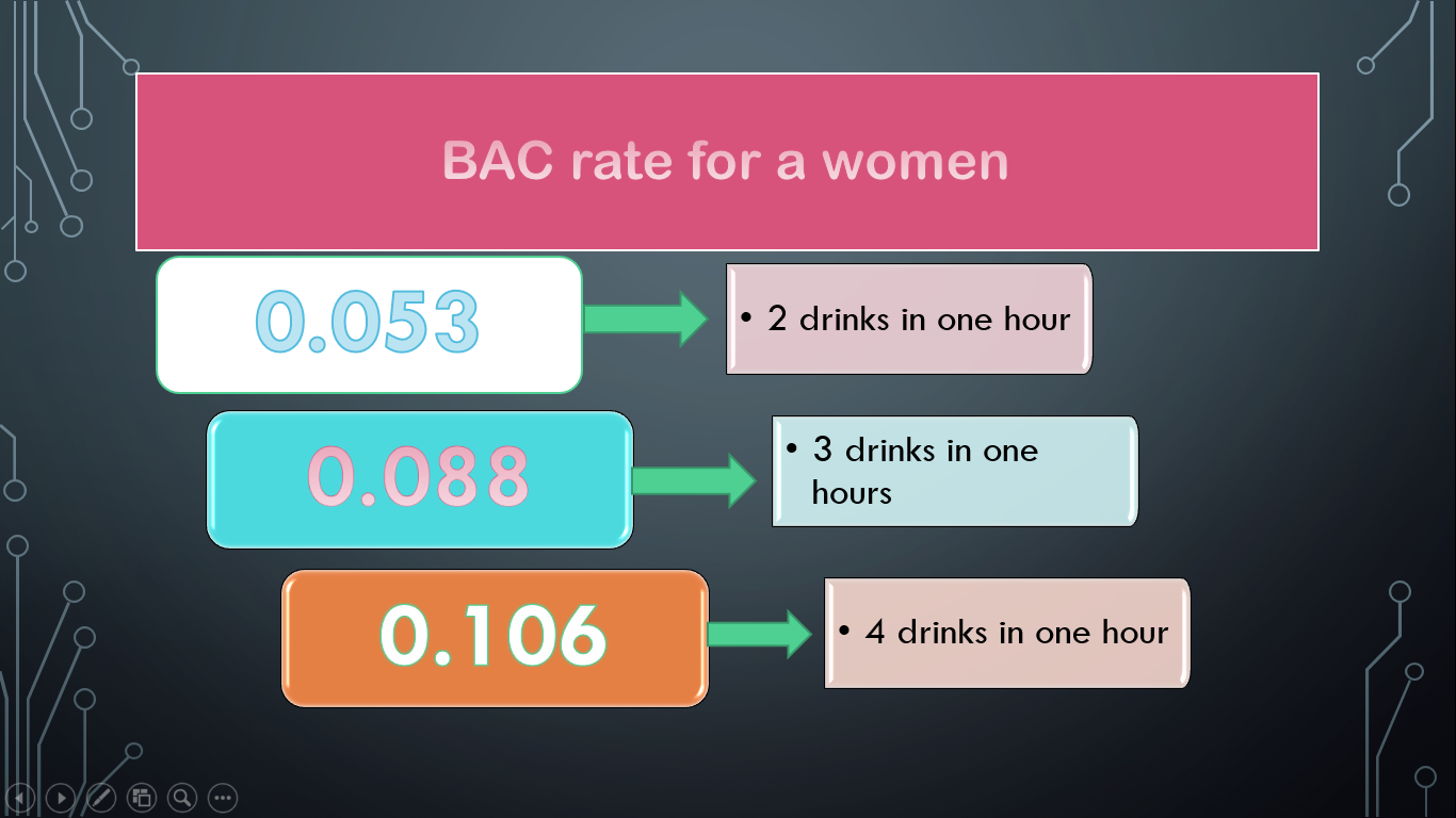 How long does alcohol stay in urine 3