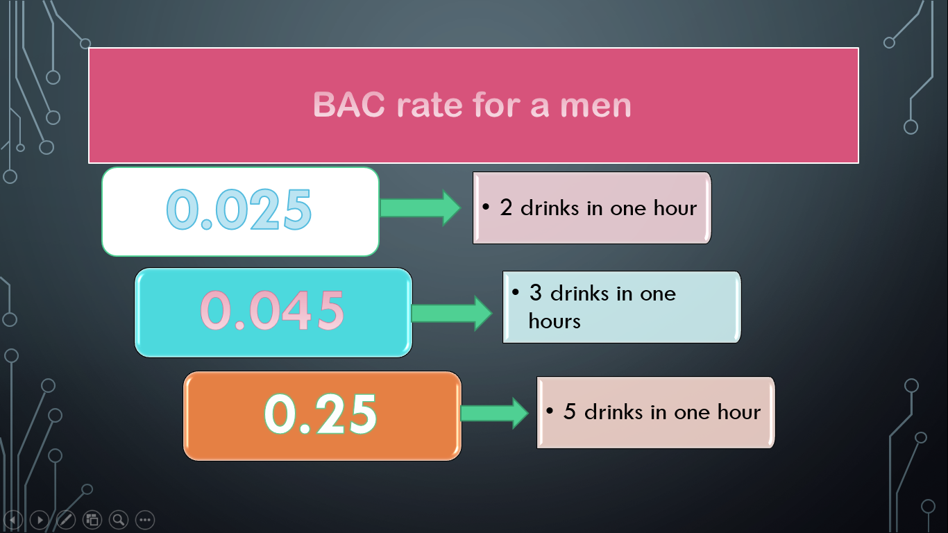 How long does alcohol stay in urine 4