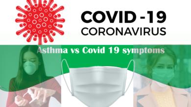 Asthma vs covid 19 symptoms